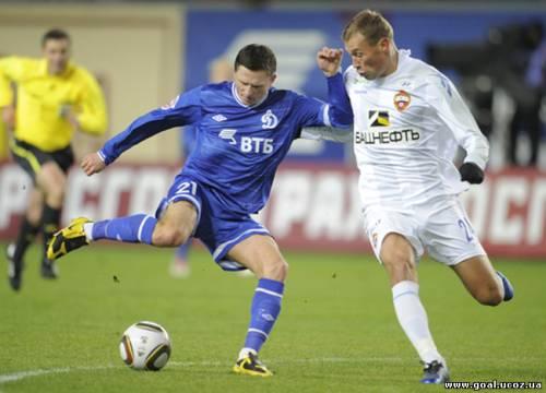 первенство россии по футболу 2012